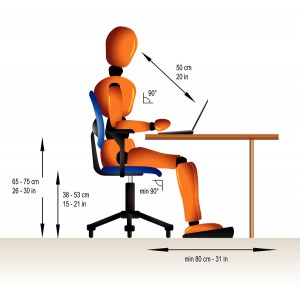 Workplace Ergonomics - Central City Physiotherapy