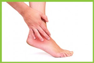 ankle sprains - Central City Physiotherapy